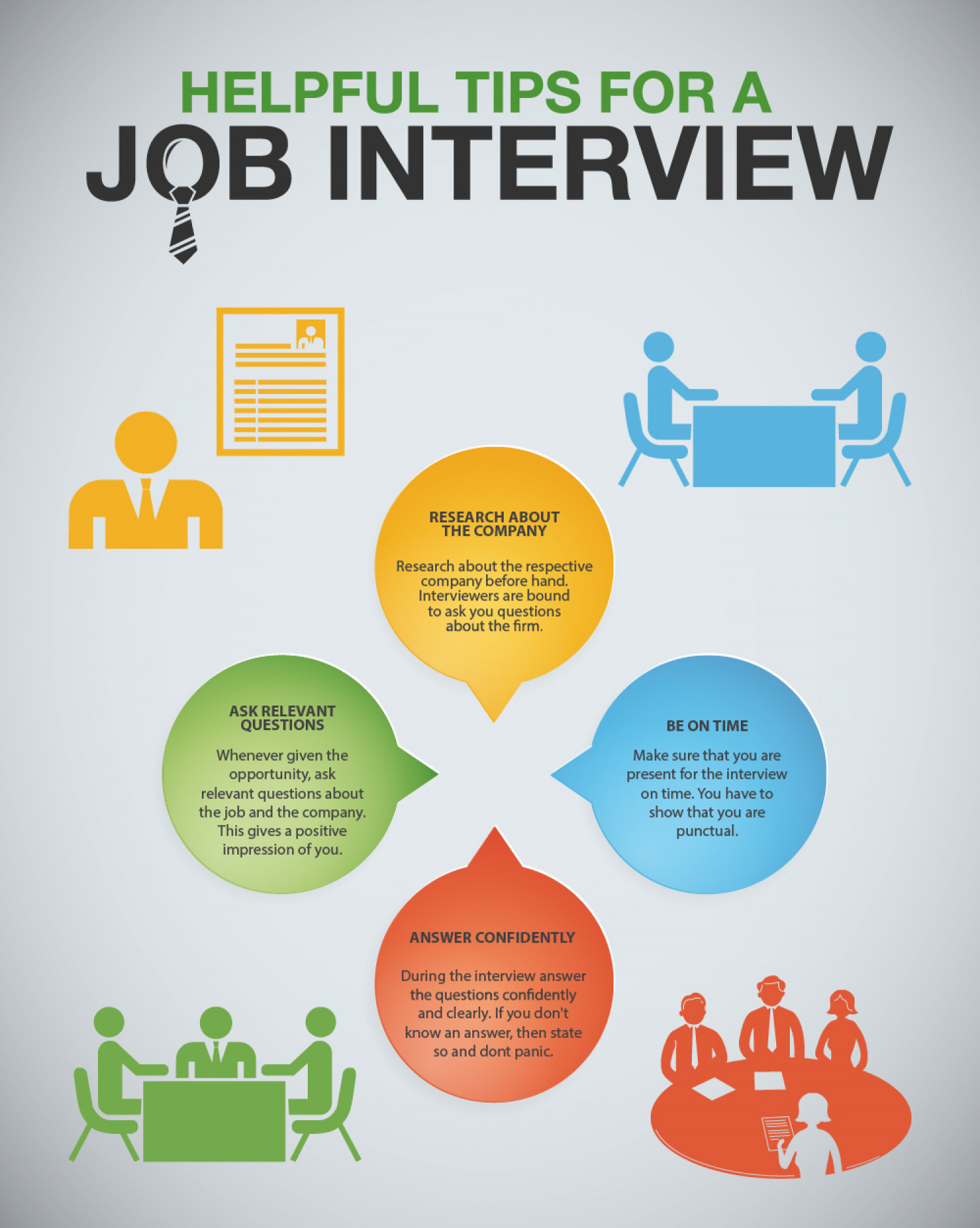 guidelines for a job interview visual ly guidelines for a job interview infographic