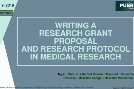Guidelines For Writing a Research Grant Proposal And Research Grant Protocol in Medical Research Infographic