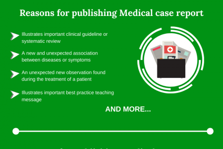 Guidelines to authors in Writing an effective Medical Case Report - Pubrica Infographic