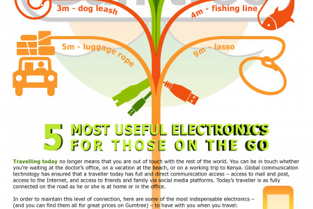 Gumtree Electronics Infographic  Infographic