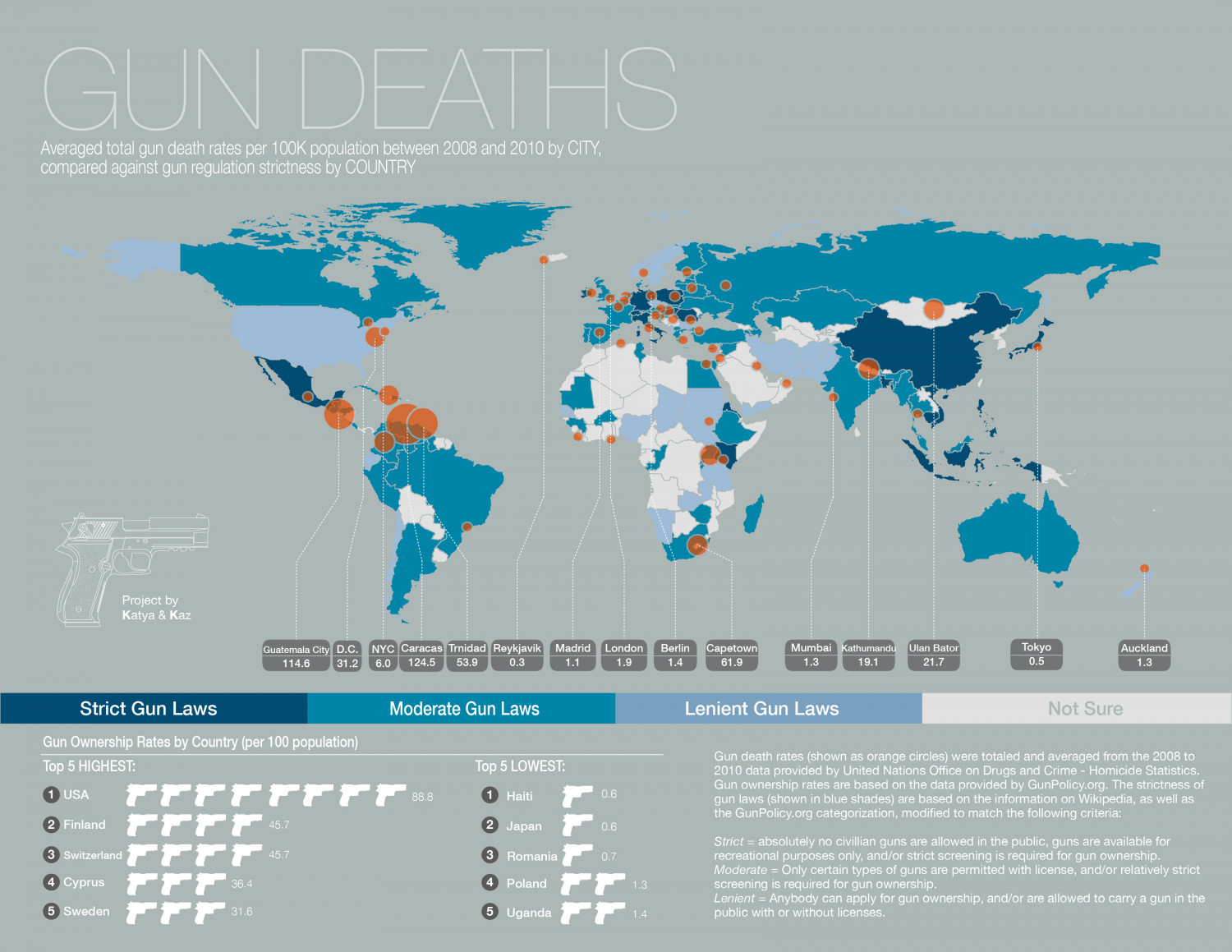 Gun Deaths Infographic