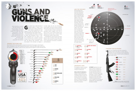 Guns And Violence Infographic