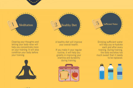 Habits of a Taekwondo Martial Artist Infographic