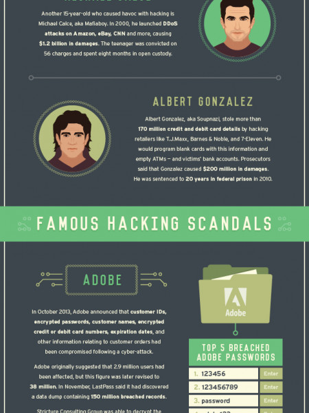 Hacking in the Headlines Infographic