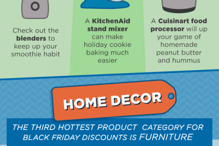 Hacks to Upgrade Black Friday Deals for Your Apartment Infographic