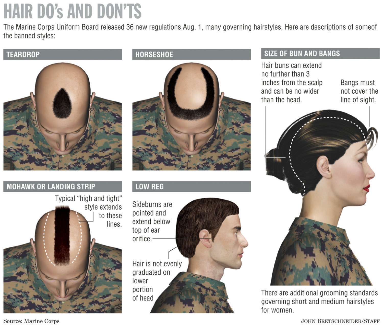 Hair Do's and Don'ts  Infographic