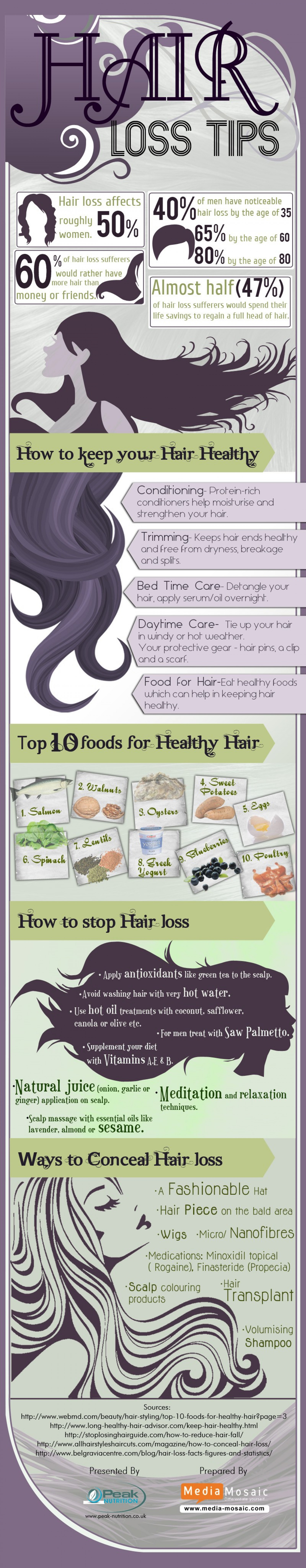 Hair Loss Tips Infographic