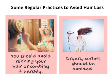 Hair Loss Treatment in London   Ask A Pharmacist Infographic