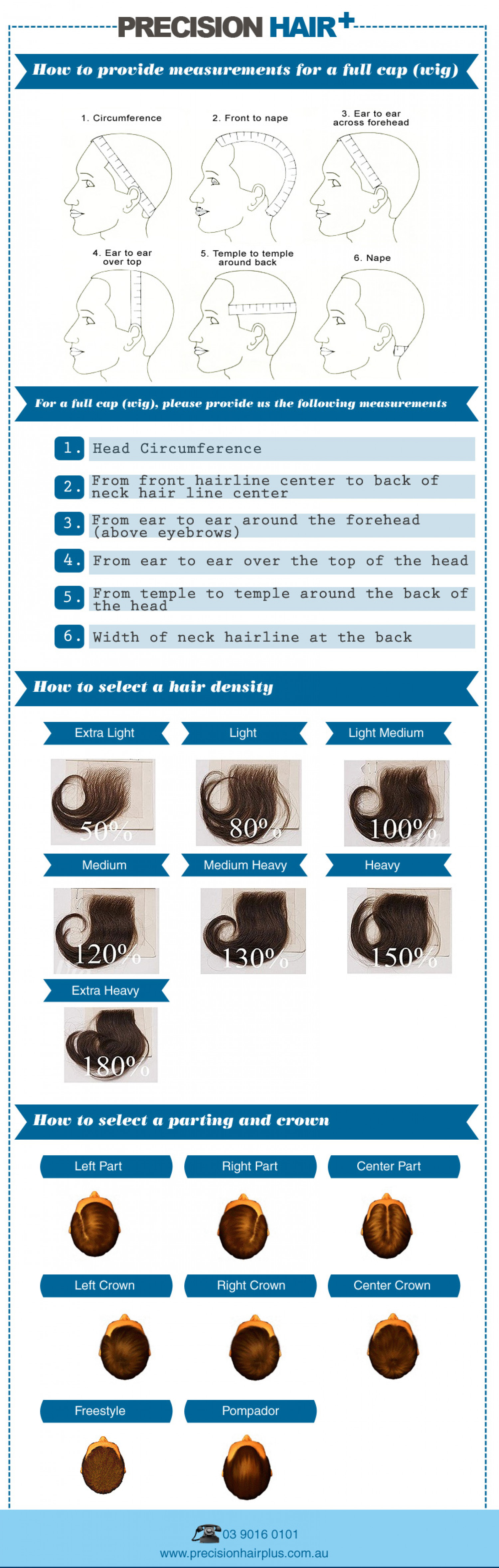 hair replacement australia Infographic