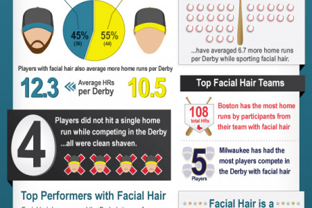 Hair Run Derby Infographic