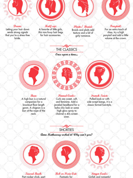Hair Style Guide Infographic