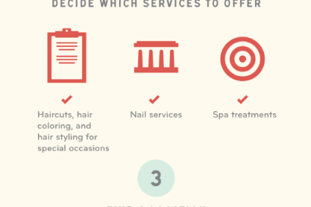 Hair Today: Opening Your Own Salon Infographic
