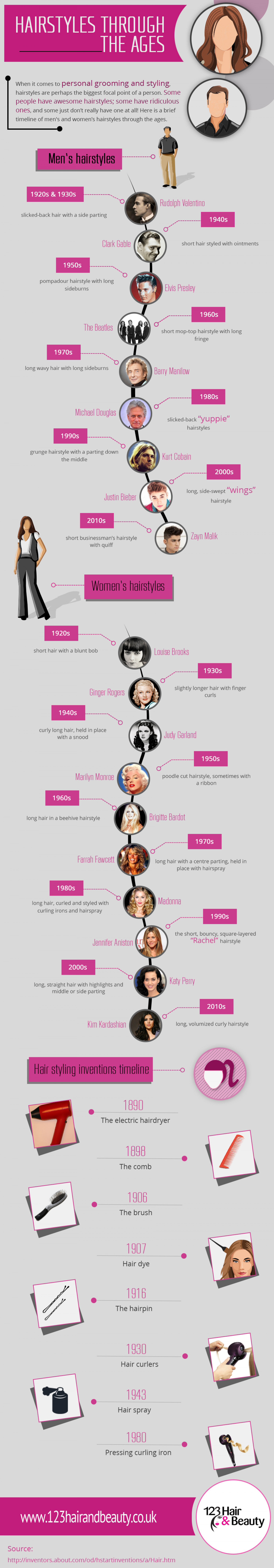 Hairstyles Through The Ages Infographic