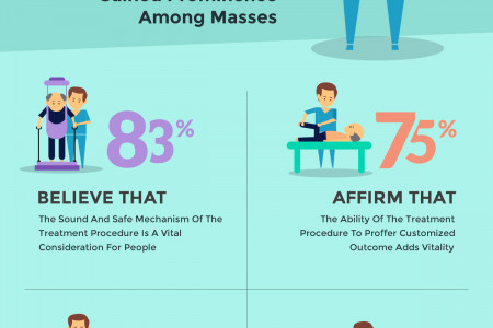 Hallmark Solution For Diverse Medical Problems  Infographic