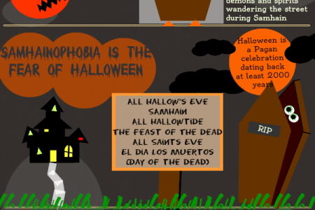 Halloween Facts Infographic