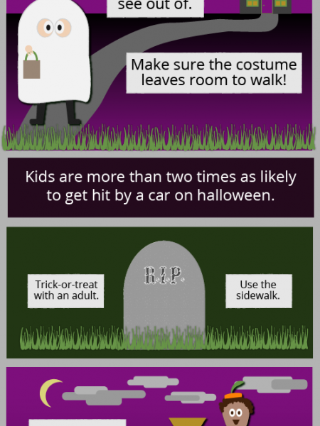 Halloween Safety Tips Infographic