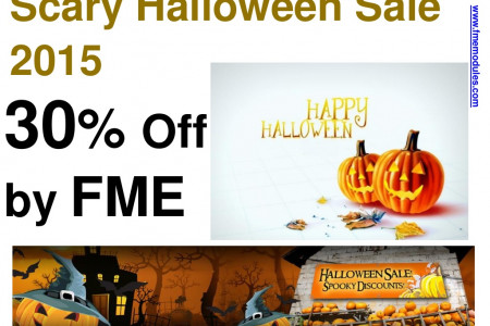 Halloween Sale - 30% off by FMEModules Infographic