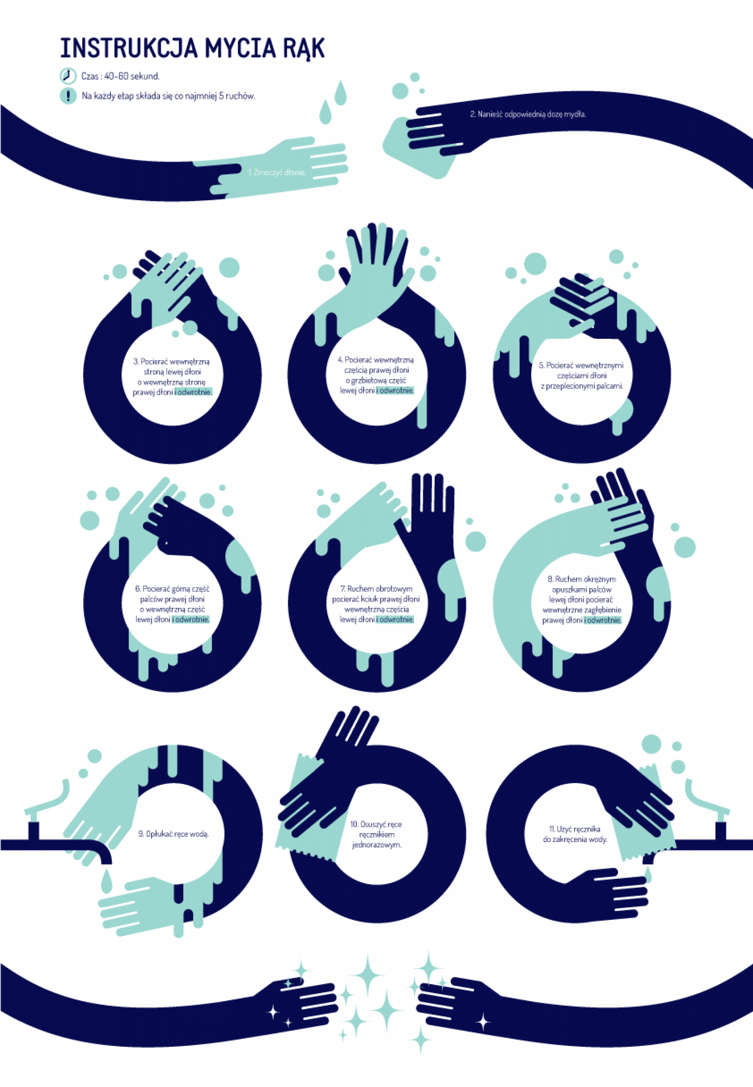HAND WASH MANUAL Infographic