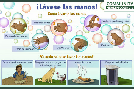 Hand Washing Infographic (Spanish) Infographic
