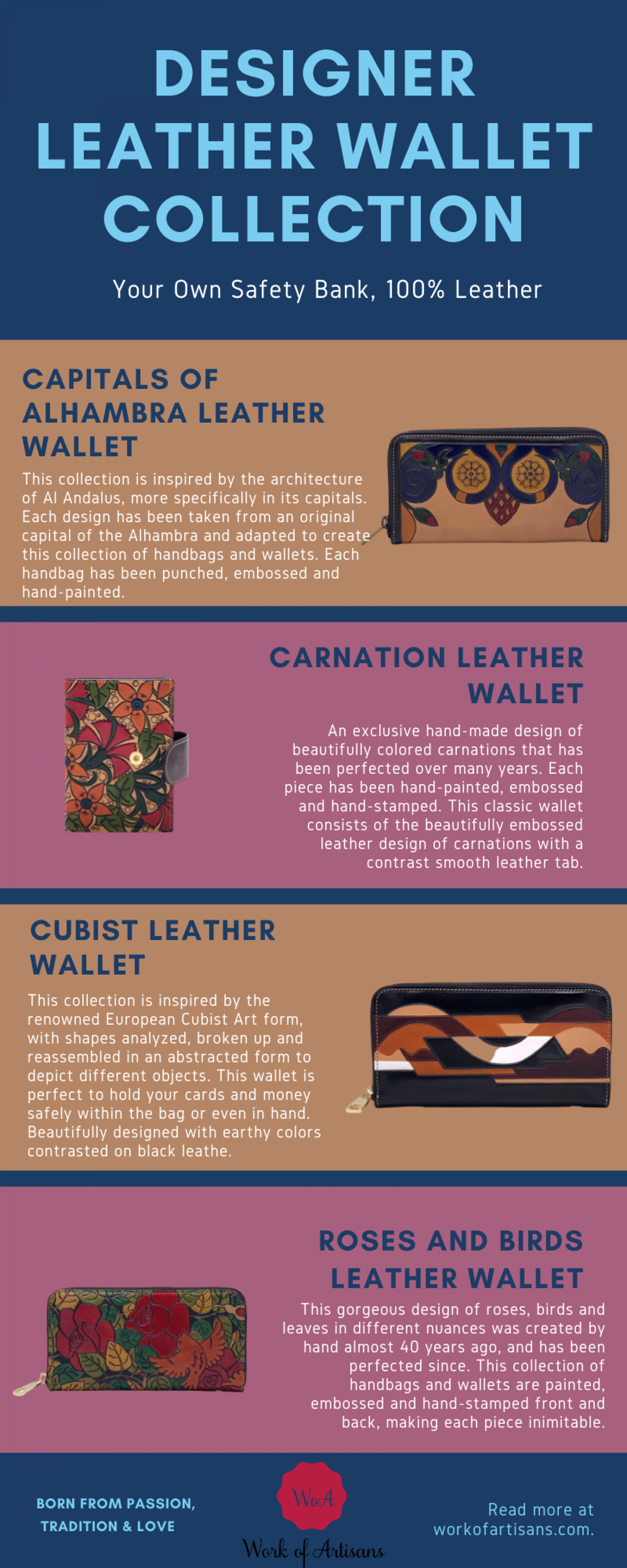Handmade Designer Leather Wallet Collection |Made in Spain Infographic