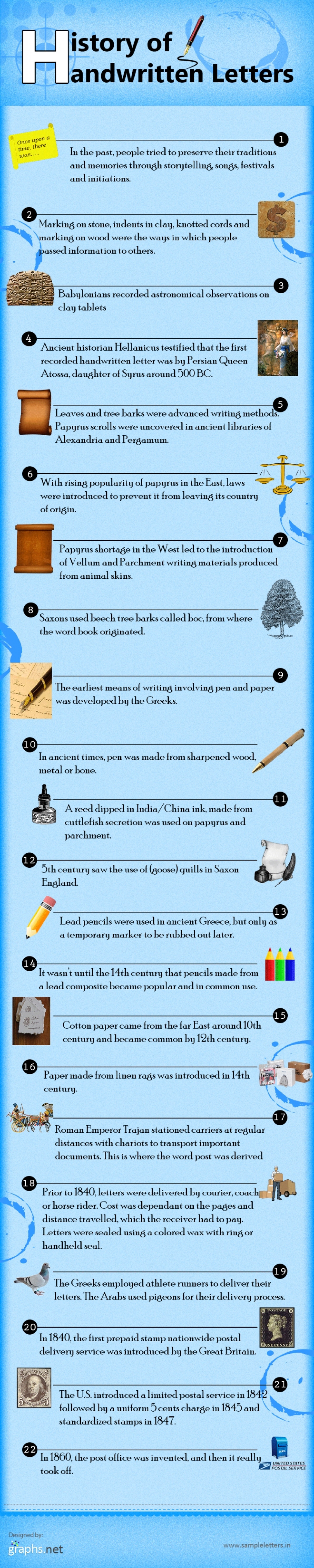 Handwritten Letters History Infographic