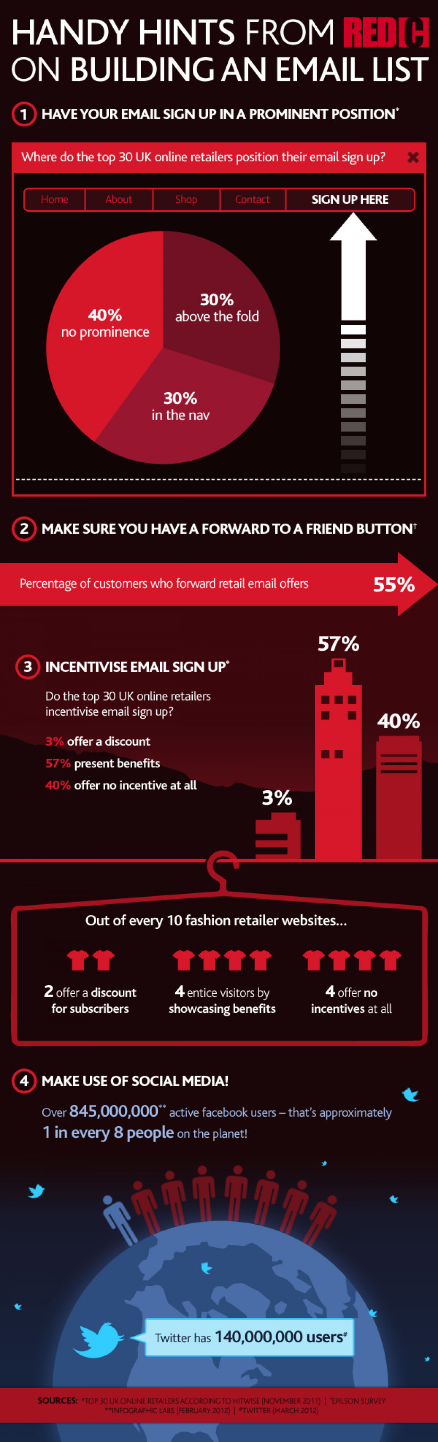 Handy hints on building an email list Infographic
