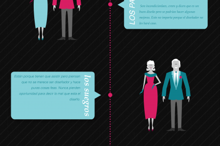 Happily Never After Infographic