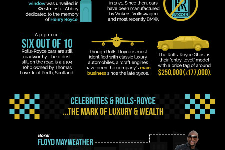 Happy Birthday Rolls-Royce!  Infographic