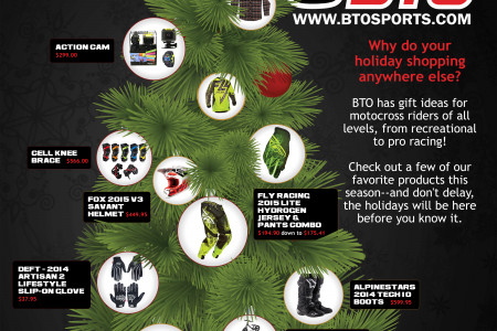 Happy BTO Holidays! Infographic