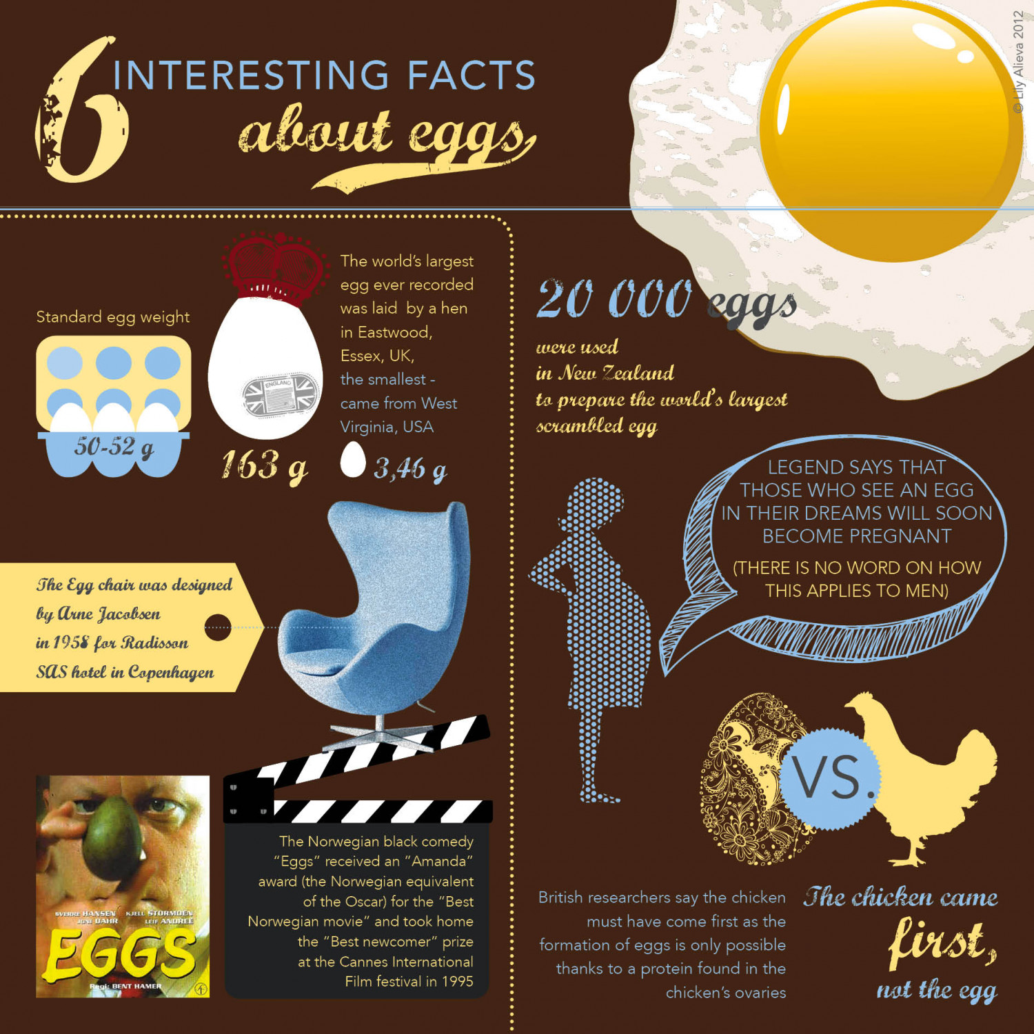 Happy Easter Infographic