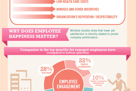 Happy Employees: Creating a Workplace that Breeds Brilliance Infographic
