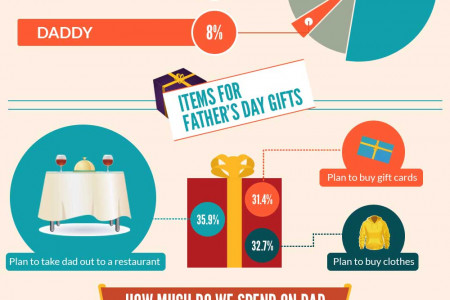 Happy Father's Day Infographic