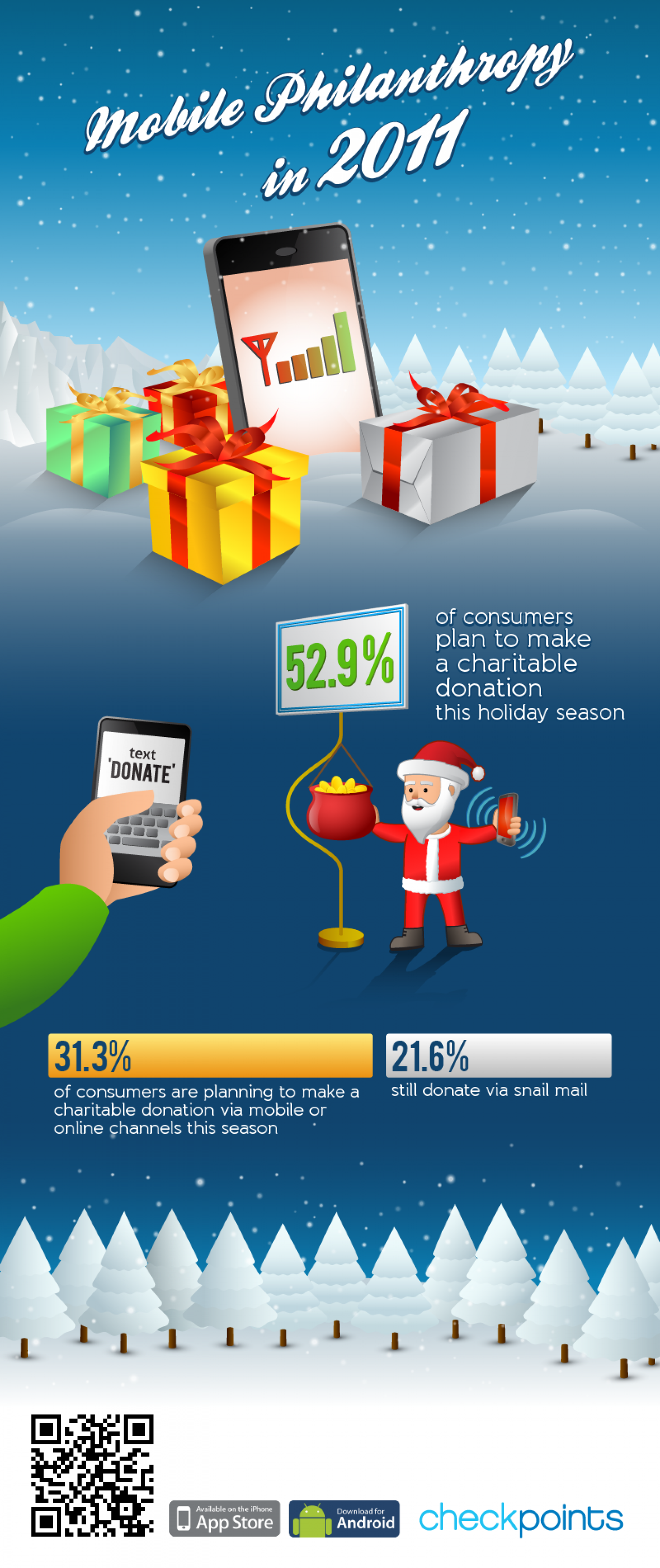 Happy Holidays, Checkerati! Infographic