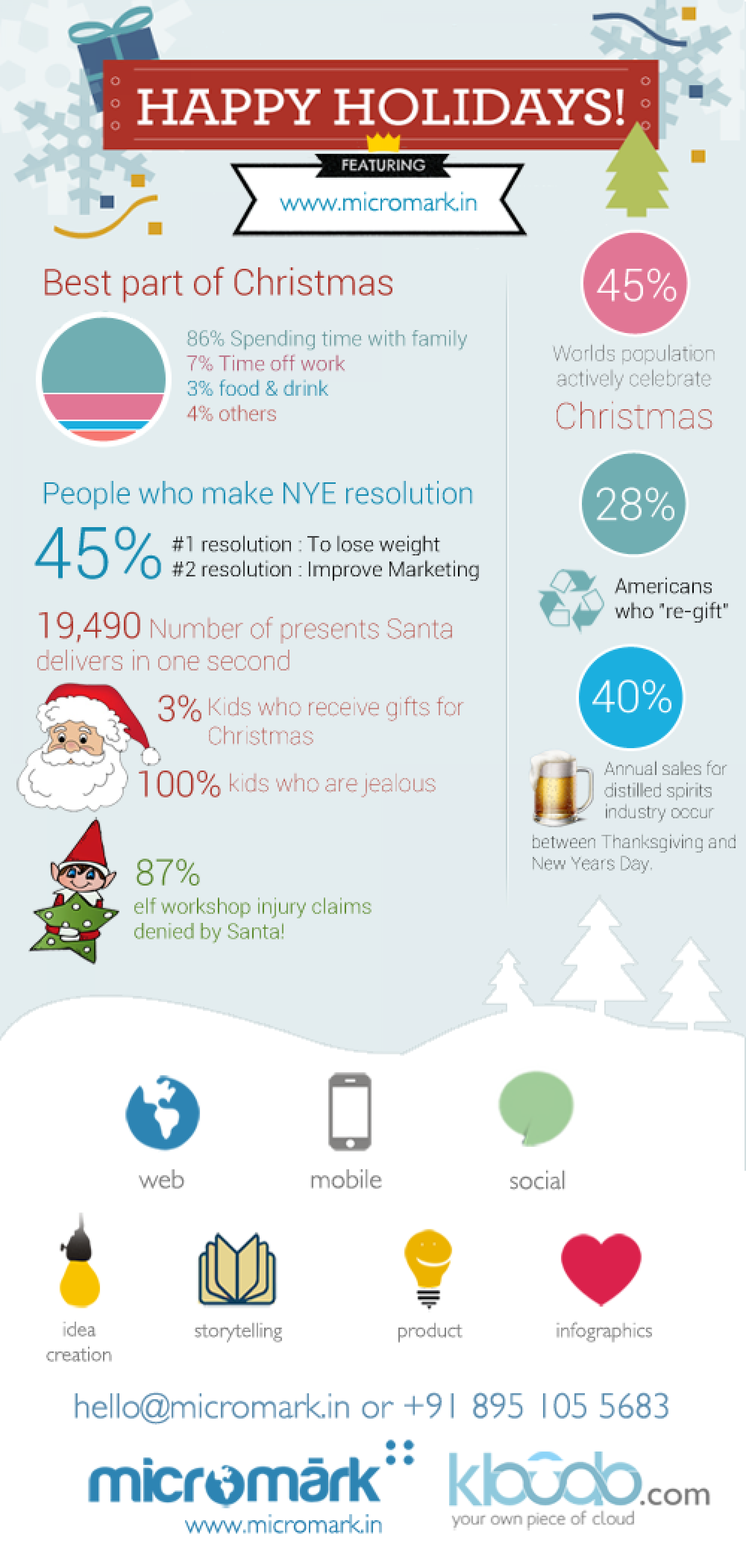 Happy Holidays Infographic