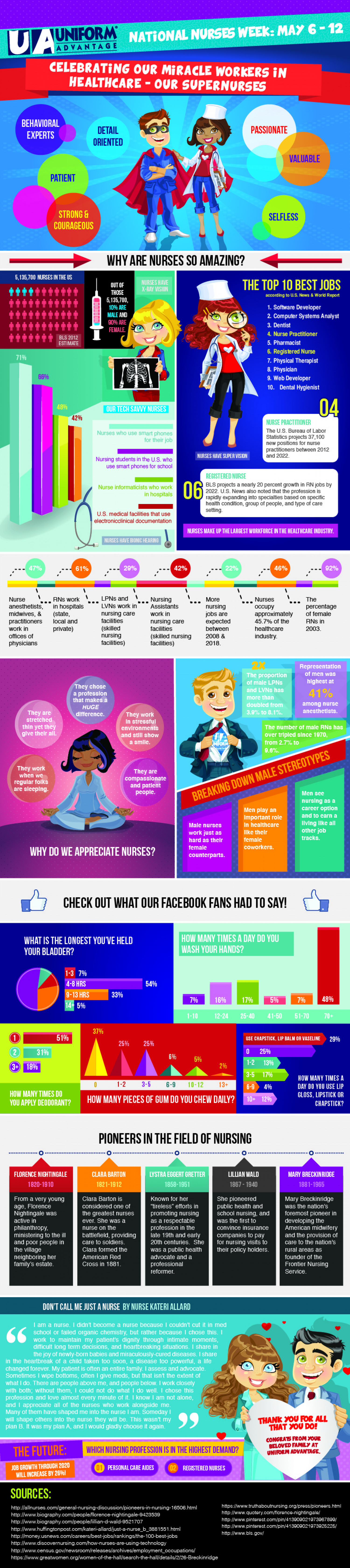 Happy Nurses Week from Uniform Advantage! Infographic