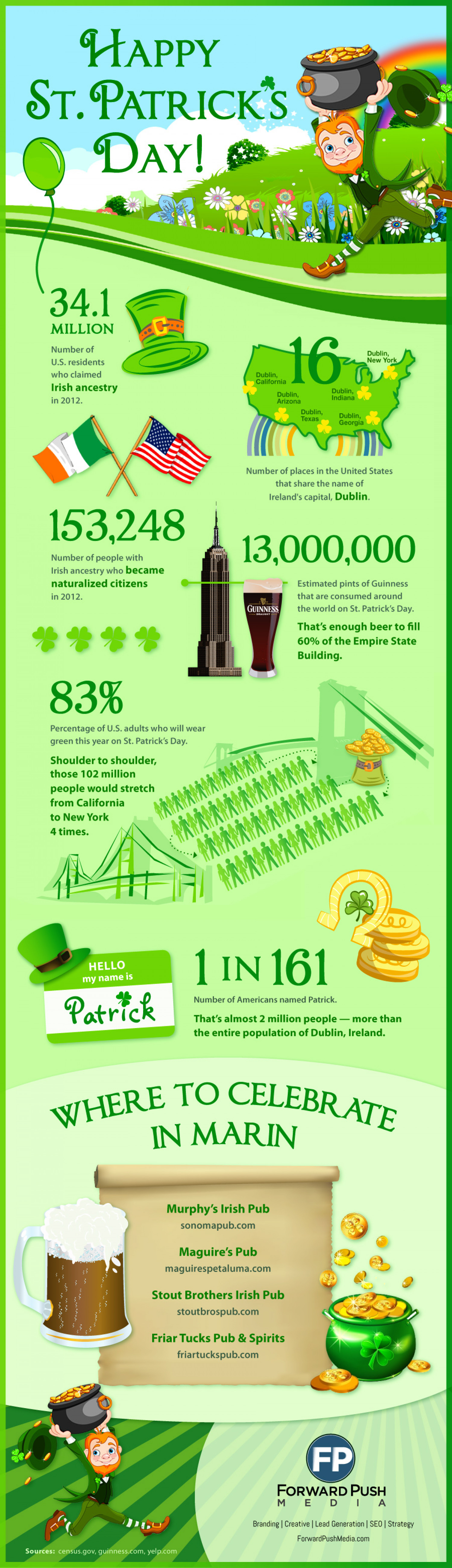 Happy St. Patrick's Day 2014 from San Francisco Infographic