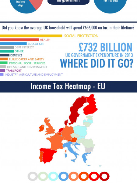 Happy UK Tax Freedom Day Infographic