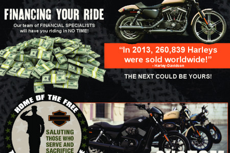 Harley-Davidson Military Sales: Now Recruiting New Riders Infographic
