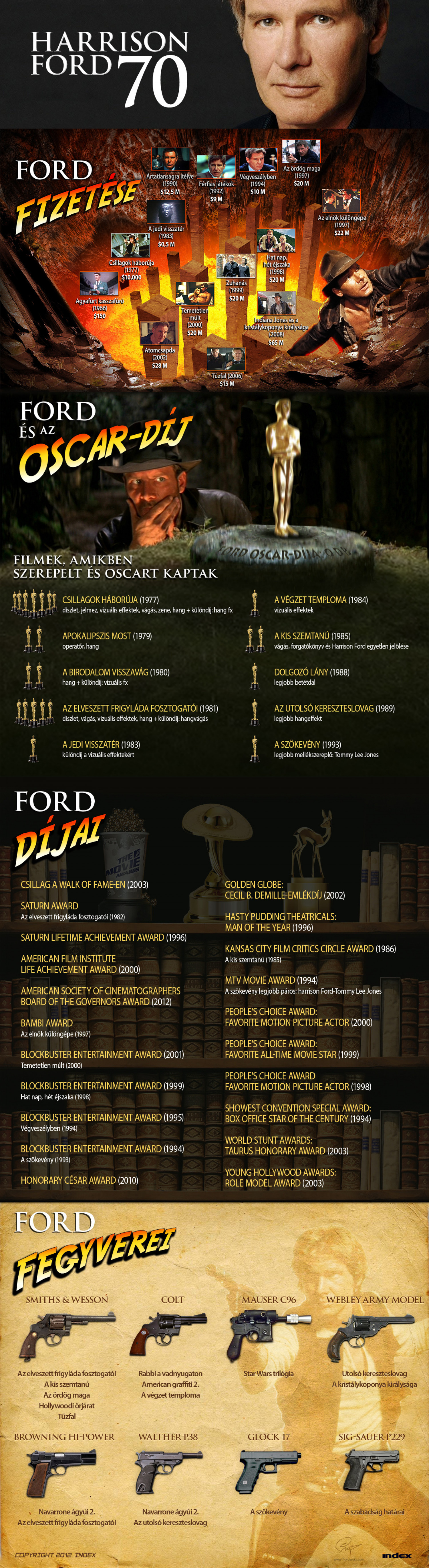 Harrison Ford 70 Infographic