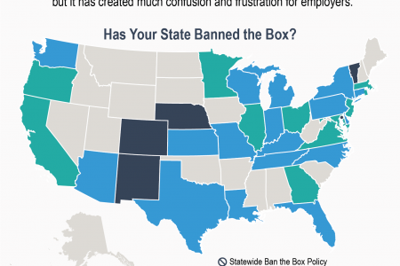 Has Your State Banned the Box? Infographic