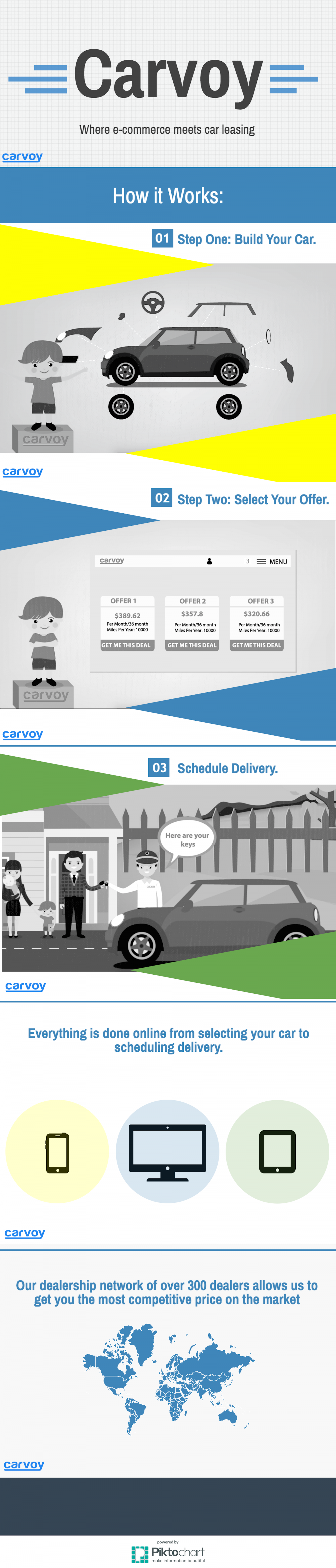 Hate the process of car leasing? Find out why you shouldn't. Infographic