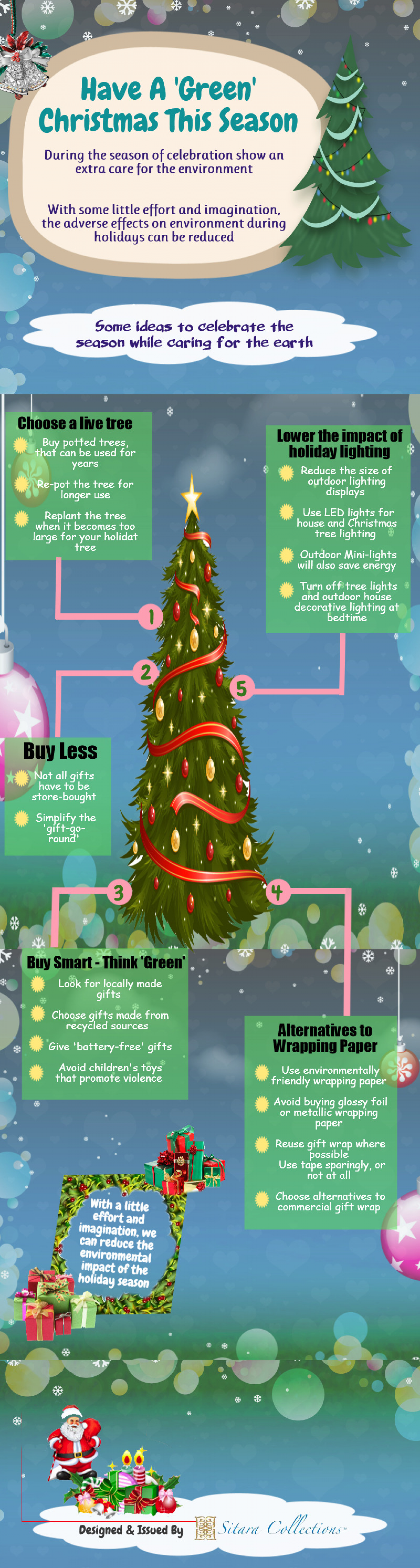 Have A Green Christmas This Season Infographic