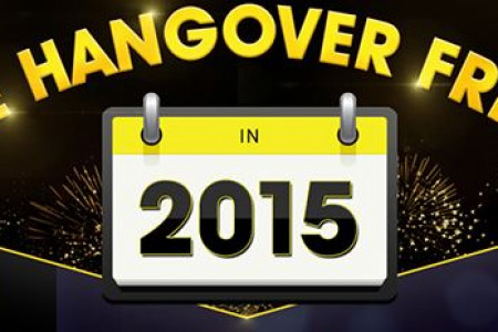 Have a Hangover Free 2015 Infographic