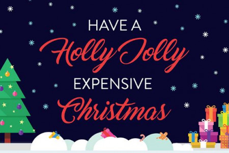 Have a Holly Jolly Expensive Christmas Infographic