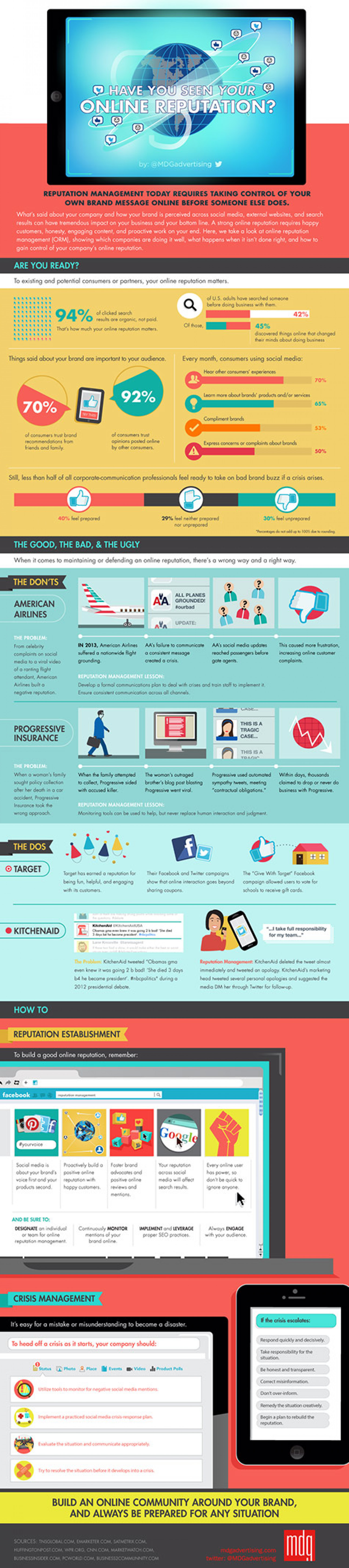 Have You Seen Your Online Reputation? Infographic