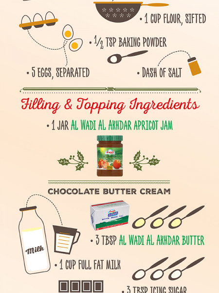 Have Yourself a Sweet Little Christmas! Infographic