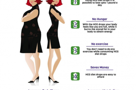 HCG Diet- A Big Weight Loss Trend Infographic
