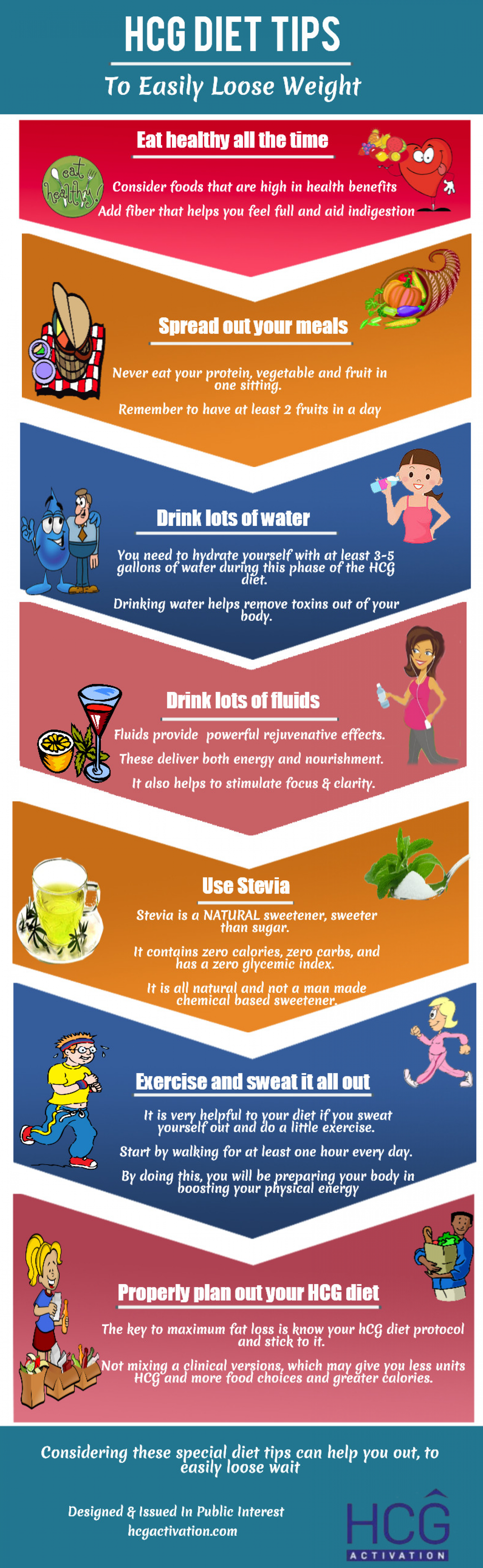 Hcg Diet Tips Infographic