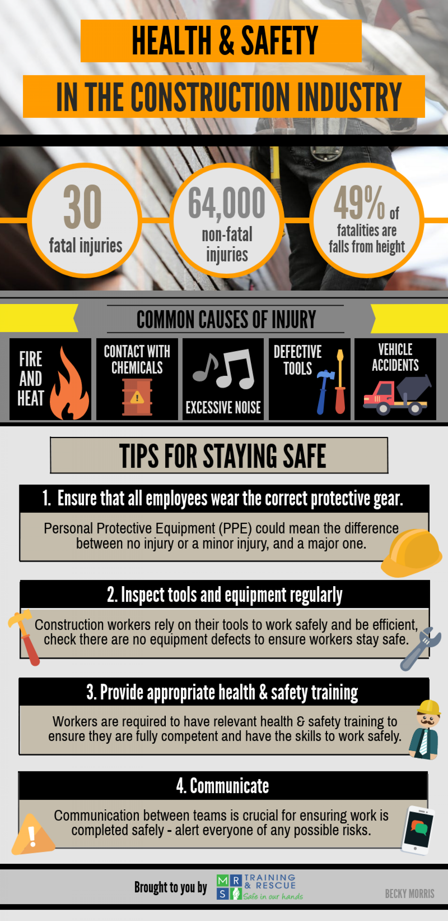 Health & Safety in the Construction Industry Infographic