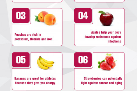 Health and Nutrition Benefits of Fruit  Infographic